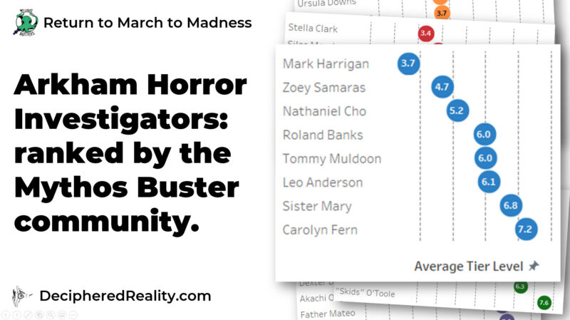 Arkham Horror investigators ranked by Mythos Busters Community Header