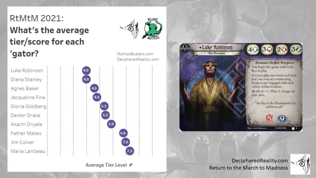 RtMtM: Tier Scores for mystics