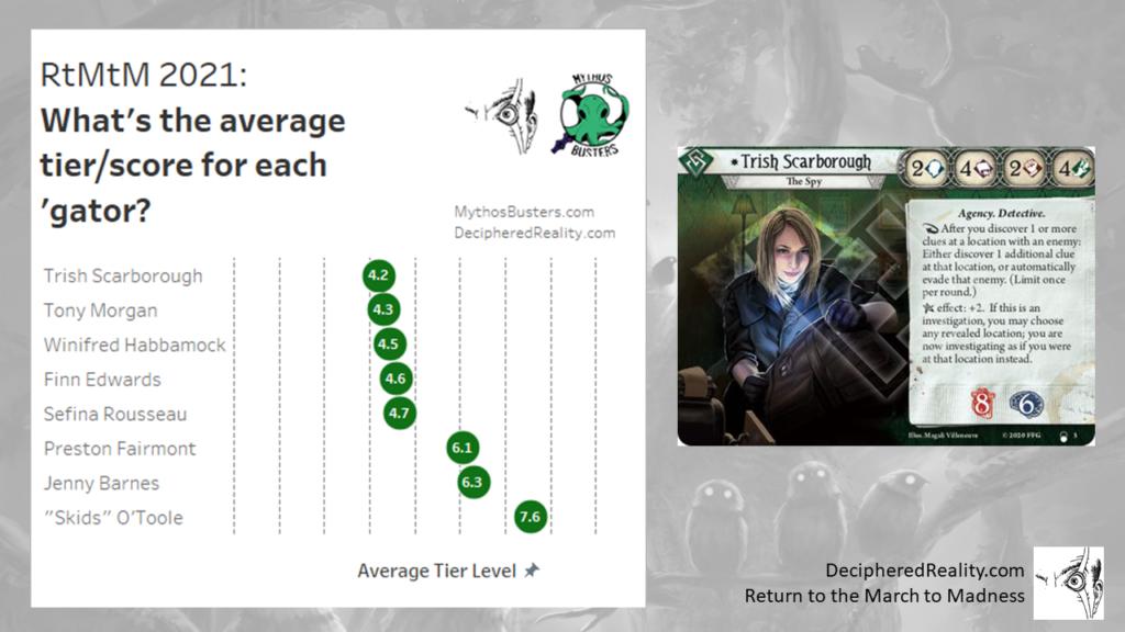 RtMtM: Tier Scores for rogues