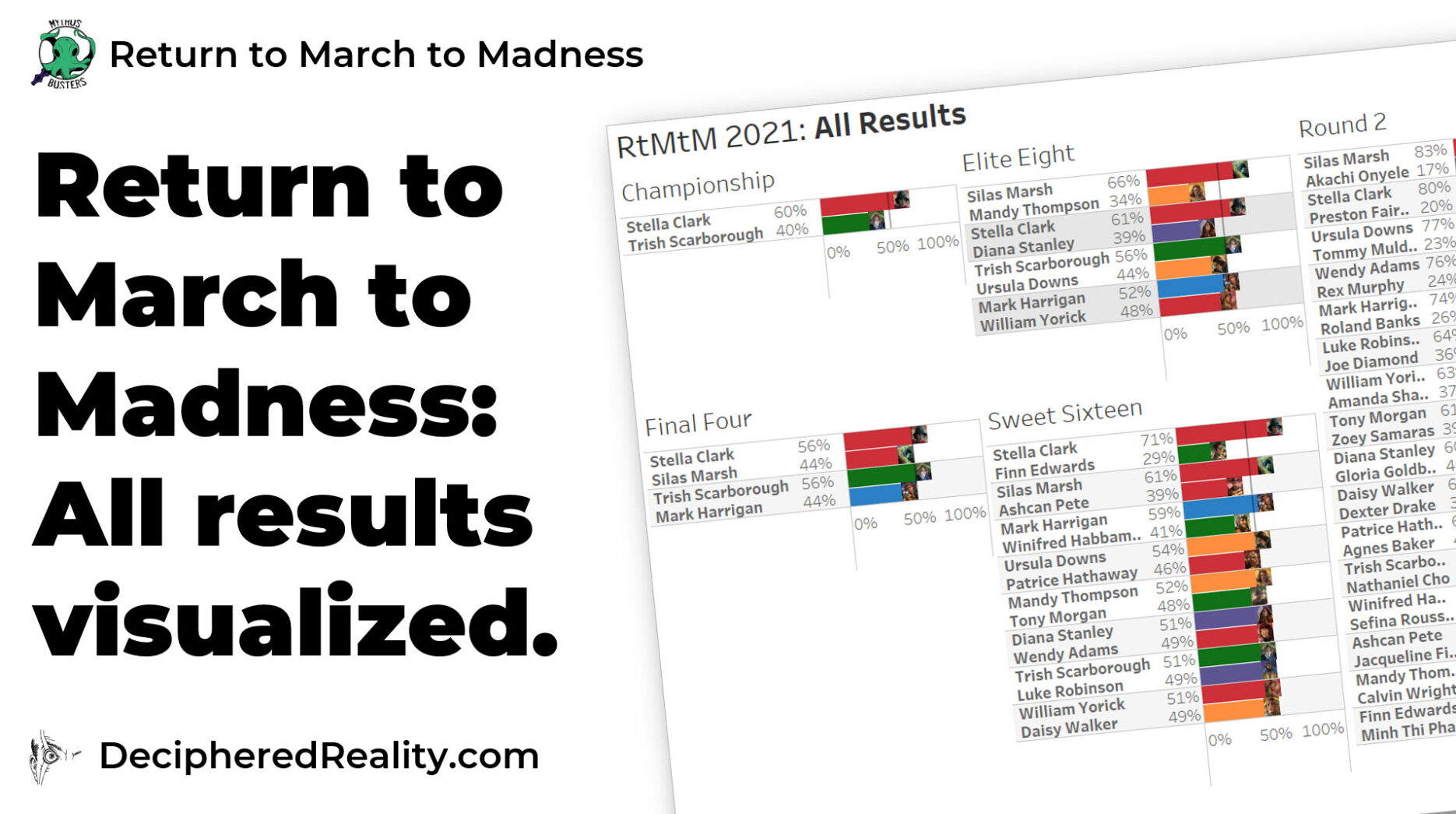 Return to March to Madness final post banner